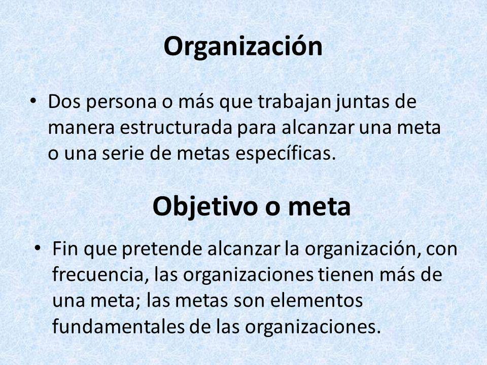 Organización Dos persona o más que trabajan juntas de manera estructurada para alcanzar una meta o una serie de metas específicas. Objetivo o meta Fin
