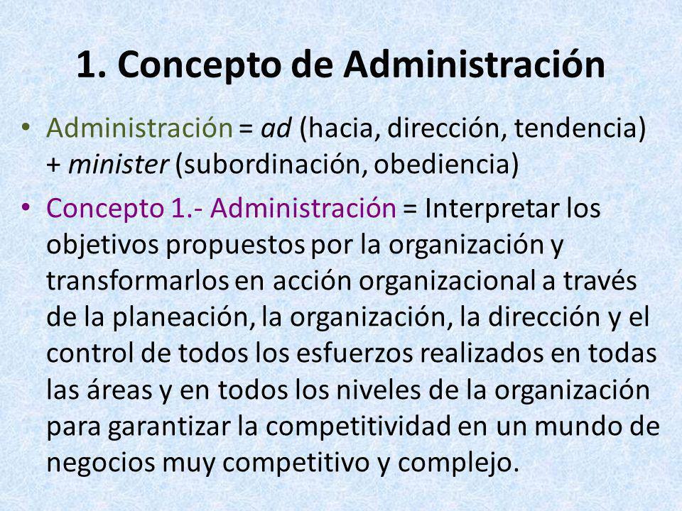 Concepto 2.- Administración = es el proceso de planear, organizar, dirigir y controlar el uso de los recursos para lograr los objetivos organizacionales.