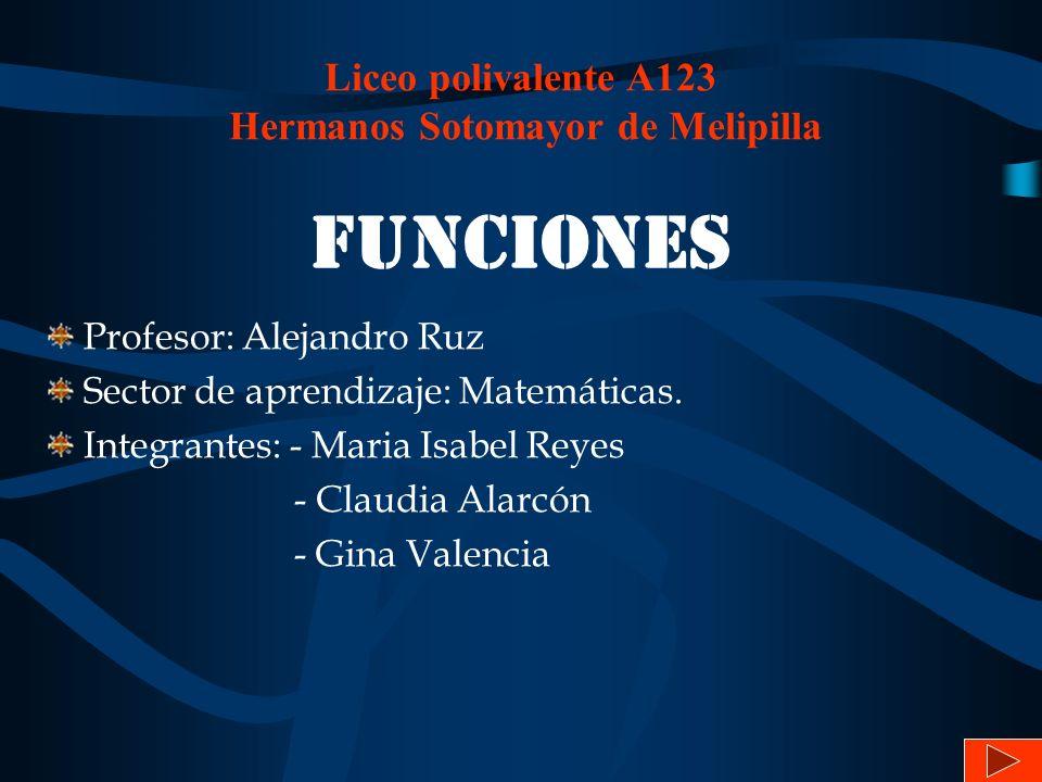 Funciones Profesor: Alejandro Ruz Sector de aprendizaje: Matemáticas. Integrantes: - Maria Isabel Reyes - Claudia Alarcón - Gina Valencia Liceo poliva