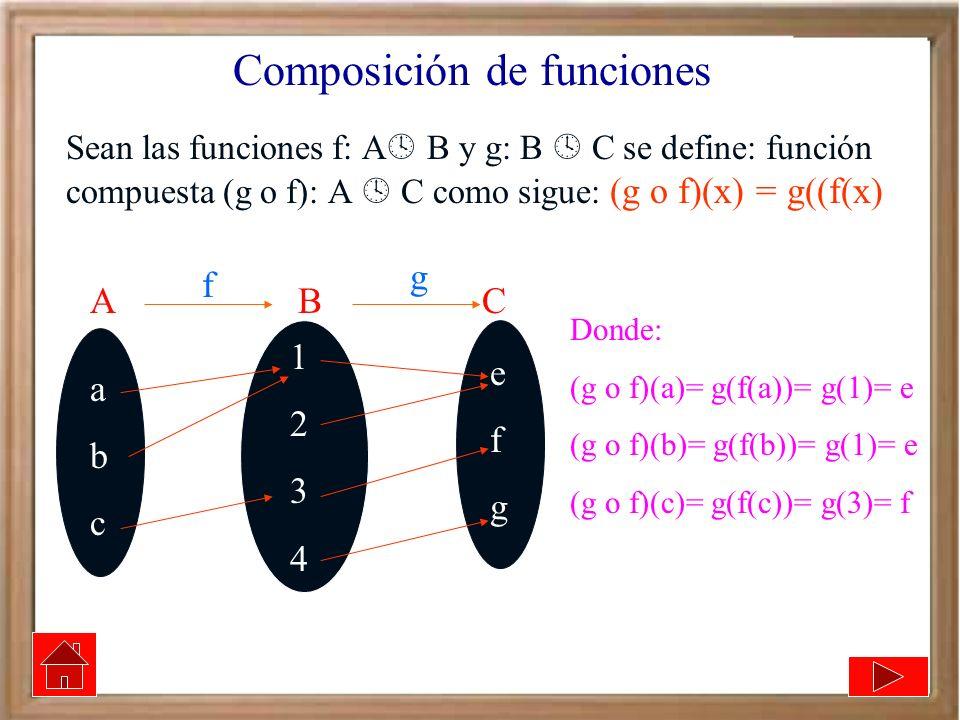 Composición de funciones Sean las funciones f: A B y g: B C se define: función compuesta (g o f): A C como sigue: (g o f)(x) = g((f(x) abcabc 12341234