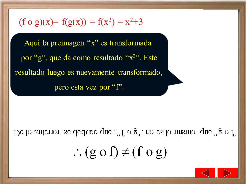 (f o g)(x)= f(g(x)) = f(x 2 ) = x 2 +3 Aquí la preimagen x es transformada por g, que da como resultado x 2. Este resultado luego es nuevamente transf