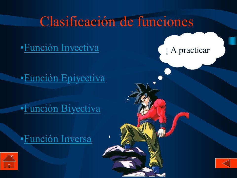 Clasificación de funciones Función Inyectiva Función Epiyectiva Función Biyectiva Función Inversa ¡ A practicar!