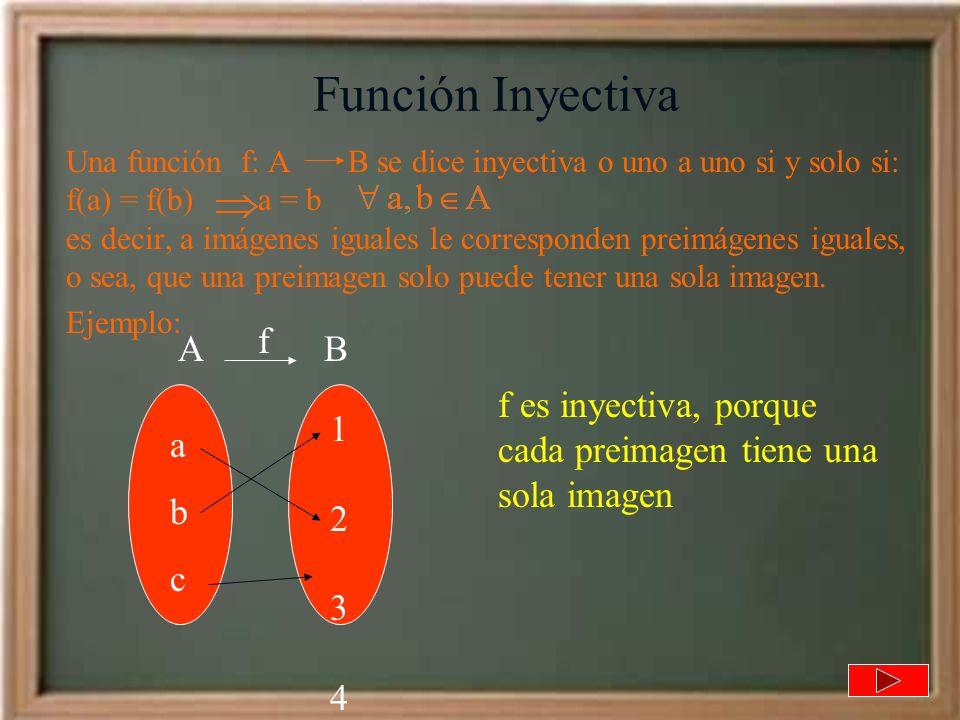 Función Inyectiva Una función f: A B se dice inyectiva o uno a uno si y solo si: f(a) = f(b) a = b es decir, a imágenes iguales le corresponden preimá