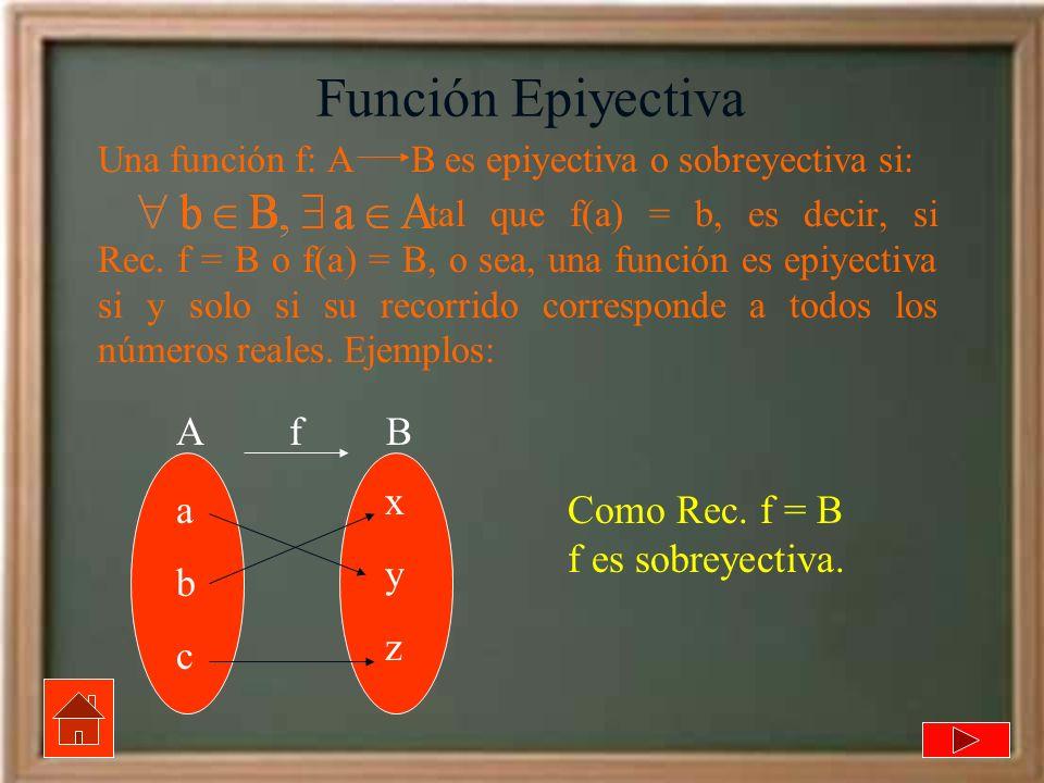 Función Epiyectiva Una función f: A B es epiyectiva o sobreyectiva si: tal que f(a) = b, es decir, si Rec. f = B o f(a) = B, o sea, una función es epi