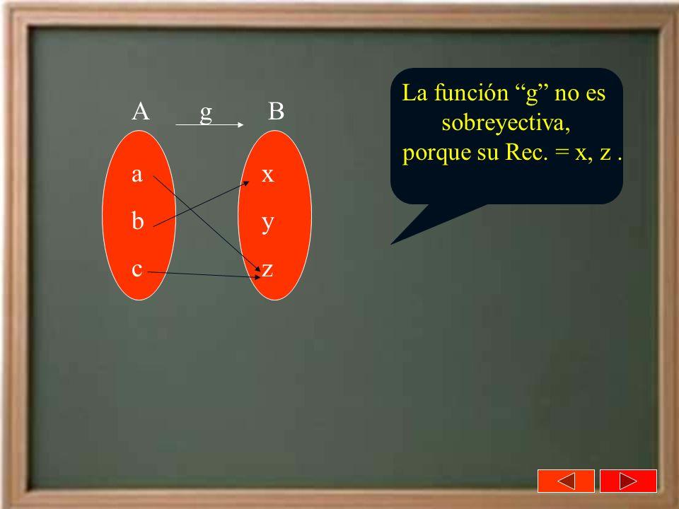 A Bg abcabc xyzxyz La función g no es sobreyectiva, porque su Rec. = x, z.