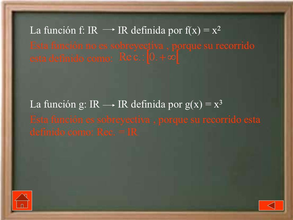 La función f: IR IR definida por f(x) = x 2 Esta función no es sobreyectiva, porque su recorrido esta definido como: La función g: IRIR definida por g
