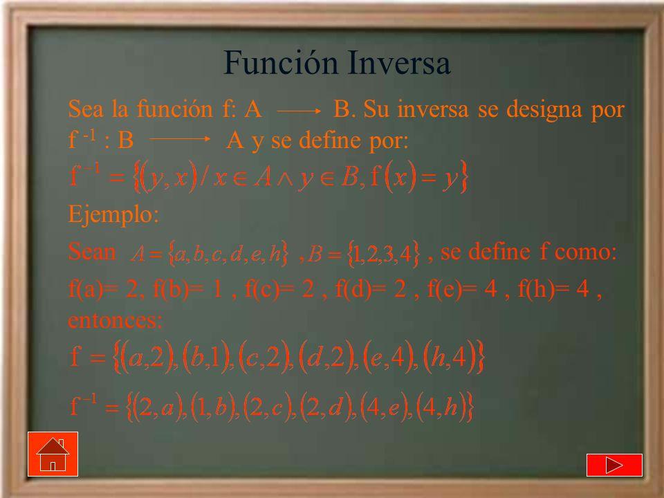 Función Inversa Sea la función f: AB. Su inversa se designa por f -1 : B A y se define por: Ejemplo: Sean,, se define f como: f(a)= 2, f(b)= 1, f(c)=