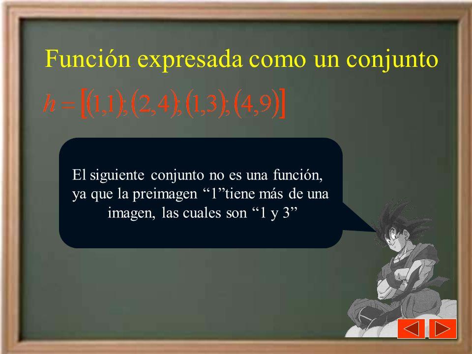 Función expresada como un conjunto El siguiente conjunto no es una función, ya que la preimagen 1tiene más de una imagen, las cuales son 1 y 3