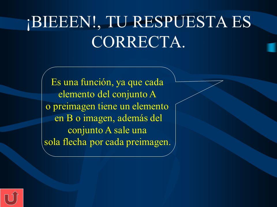 ¡BIEEEN!, TU RESPUESTA ES CORRECTA. Es una función, ya que cada elemento del conjunto A o preimagen tiene un elemento en B o imagen, además del conjun