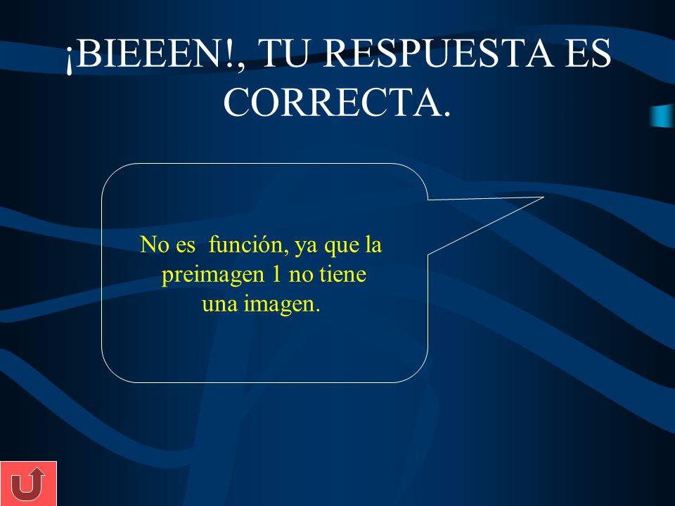 ¡BIEEEN!, TU RESPUESTA ES CORRECTA. No es función, ya que la preimagen 1 no tiene una imagen.