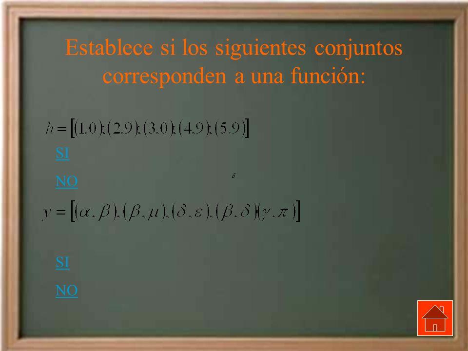 Establece si los siguientes conjuntos corresponden a una función: SI NO SI NO