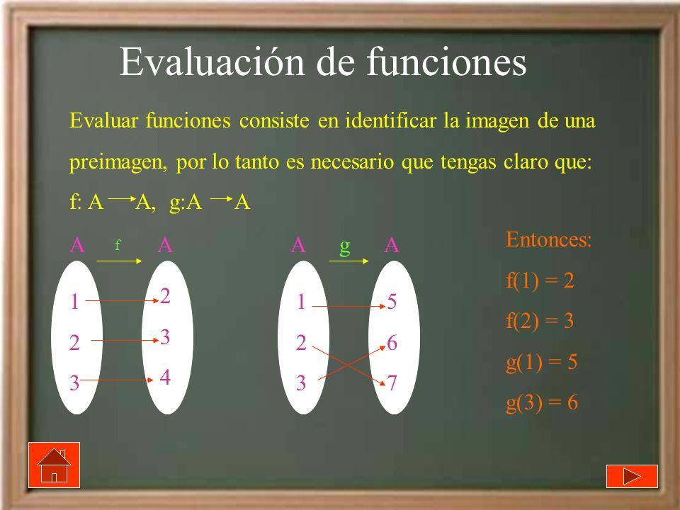 Evaluación de funciones Evaluar funciones consiste en identificar la imagen de una preimagen, por lo tanto es necesario que tengas claro que: f: A A,