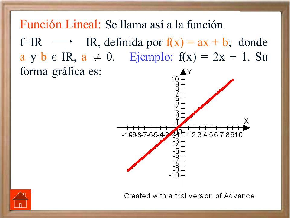 Función Lineal: Se llama así a la función f=IR IR, definida por f(x) = ax + b; donde a y b є IR, a 0. Ejemplo: f(x) = 2x + 1. Su forma gráfica es: