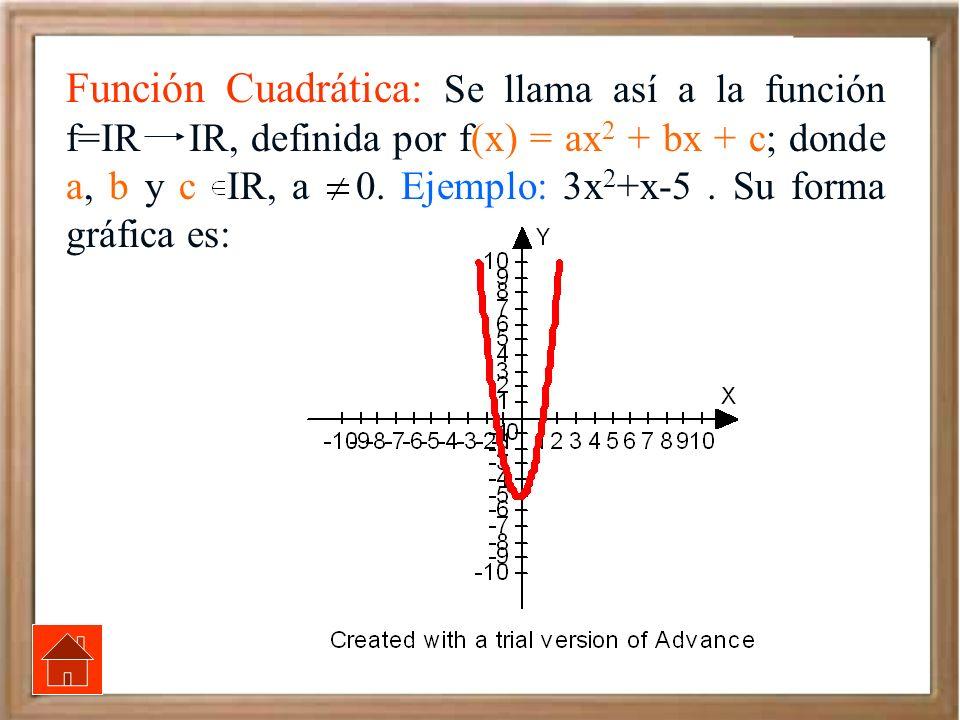 Función Cuadrática: Se llama así a la función f=IR IR, definida por f(x) = ax 2 + bx + c; donde a, b y c IR, a 0. Ejemplo: 3x 2 +x-5. Su forma gráfica