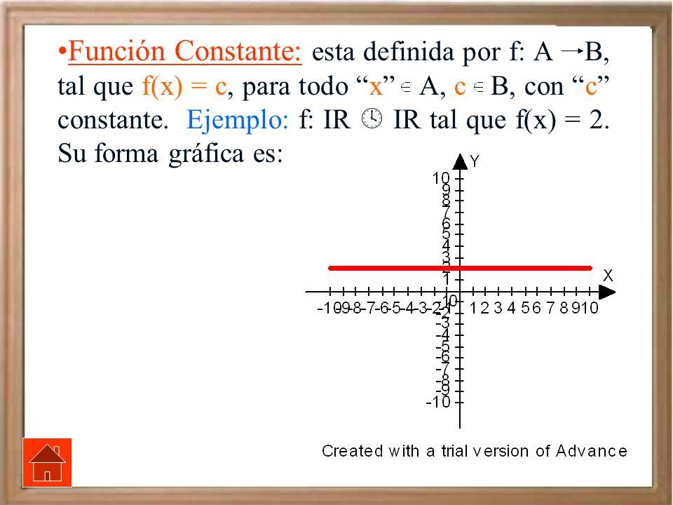 Función Constante: esta definida por f: A B, tal que f(x) = c, para todo x A, c B, con c constante. Ejemplo: f: IR IR tal que f(x) = 2. Su forma gráfi