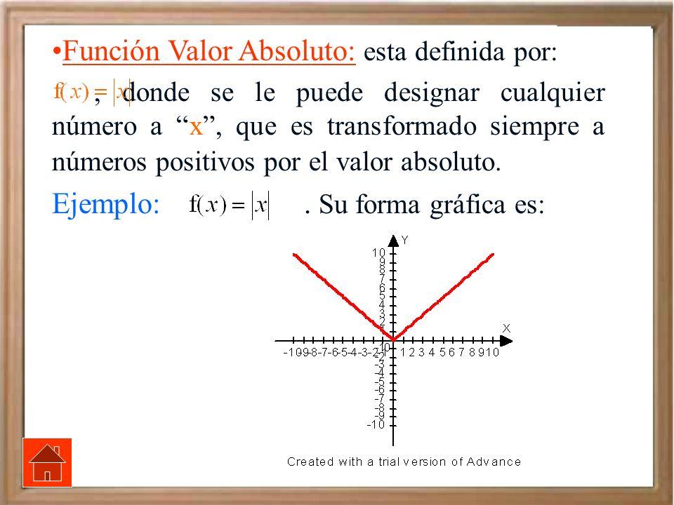 Función Valor Absoluto: esta definida por:, donde se le puede designar cualquier número a x, que es transformado siempre a números positivos por el va