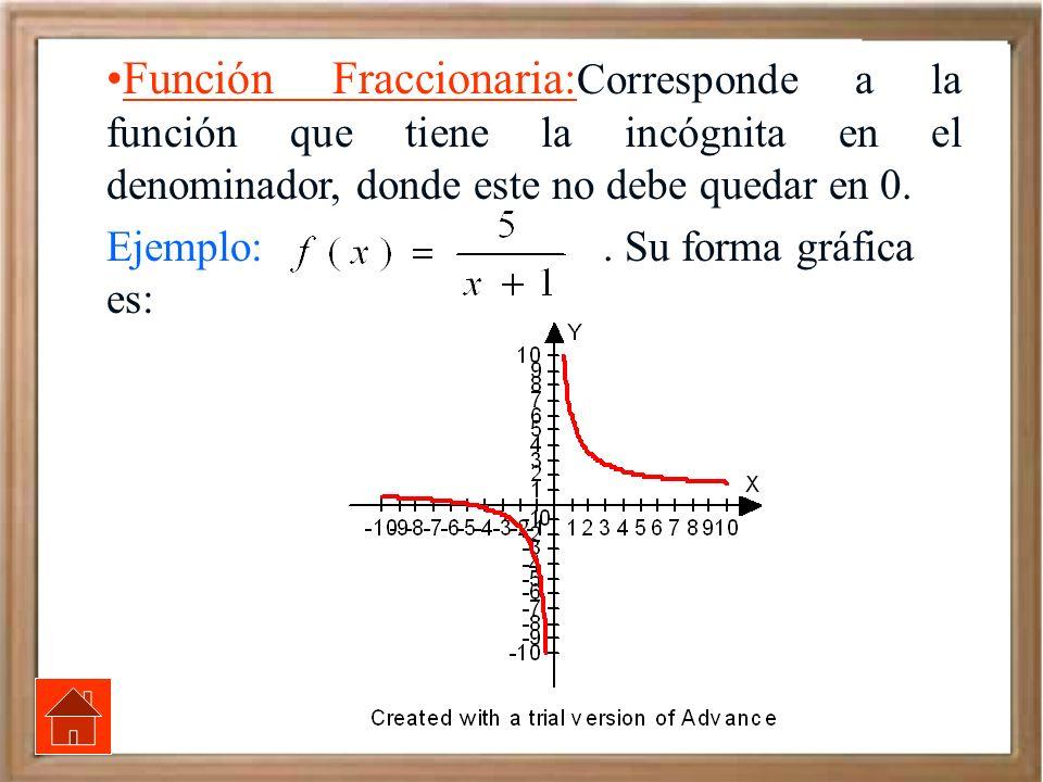 Función Fraccionaria: Corresponde a la función que tiene la incógnita en el denominador, donde este no debe quedar en 0. Ejemplo:. Su forma gráfica es