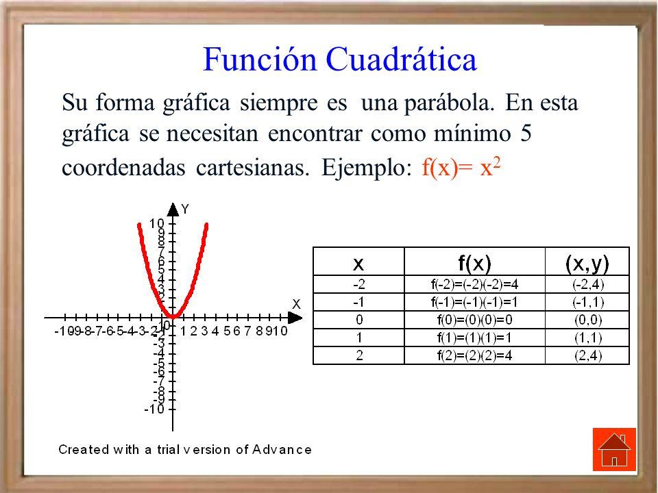 Función Cuadrática Su forma gráfica siempre es una parábola. En esta gráfica se necesitan encontrar como mínimo 5 coordenadas cartesianas. Ejemplo: f(