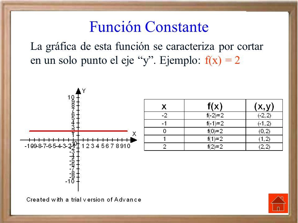 Función Constante La gráfica de esta función se caracteriza por cortar en un solo punto el eje y. Ejemplo: f(x) = 2