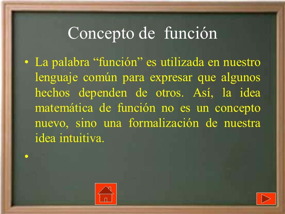 Concepto de función La palabra función es utilizada en nuestro lenguaje común para expresar que algunos hechos dependen de otros. Así, la idea matemát