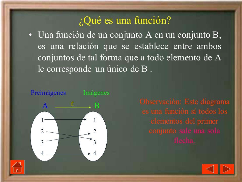 ¿Qué es una función? Una función de un conjunto A en un conjunto B, es una relación que se establece entre ambos conjuntos de tal forma que a todo ele