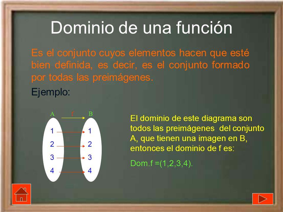 Dominio de una función Es el conjunto cuyos elementos hacen que esté bien definida, es decir, es el conjunto formado por todas las preimágenes. Ejempl