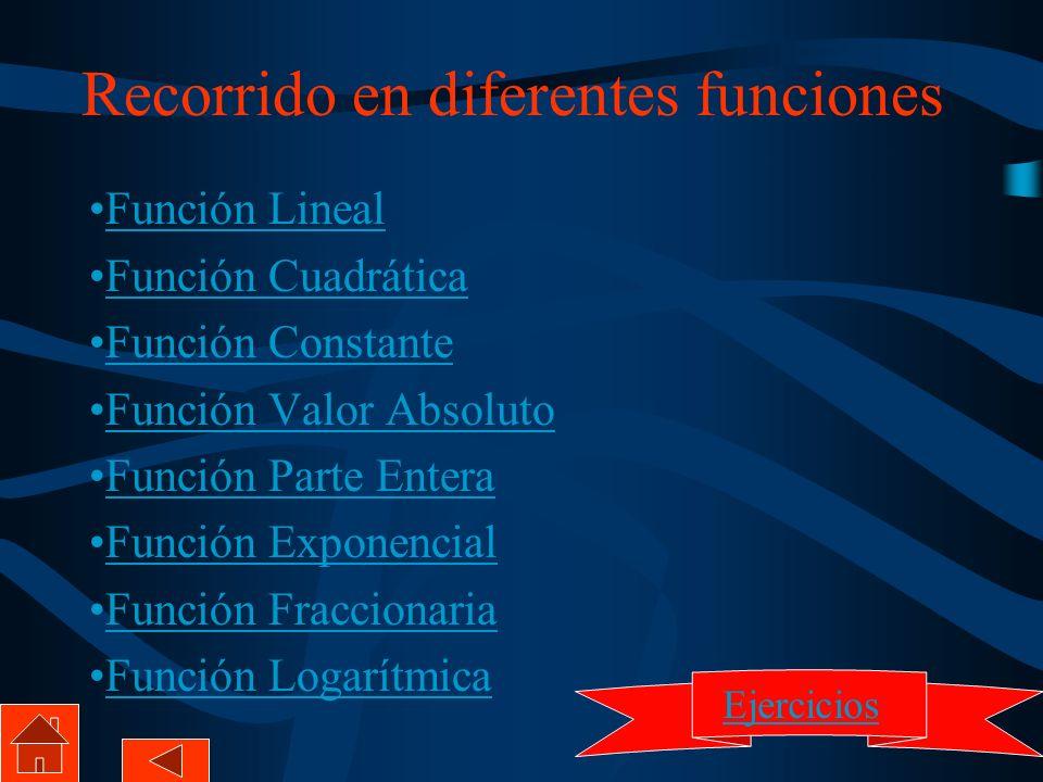 Recorrido en diferentes funciones Función Lineal Función Cuadrática Función Constante Función Valor Absoluto Función Parte Entera Función Exponencial