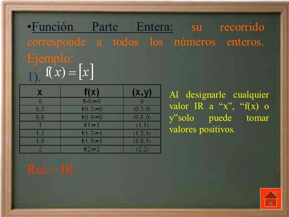Función Parte Entera: su recorrido corresponde a todos los números enteros. Ejemplo: 1). Rec.= IR + Al designarle cualquier valor IR a x, f(x) o ysolo
