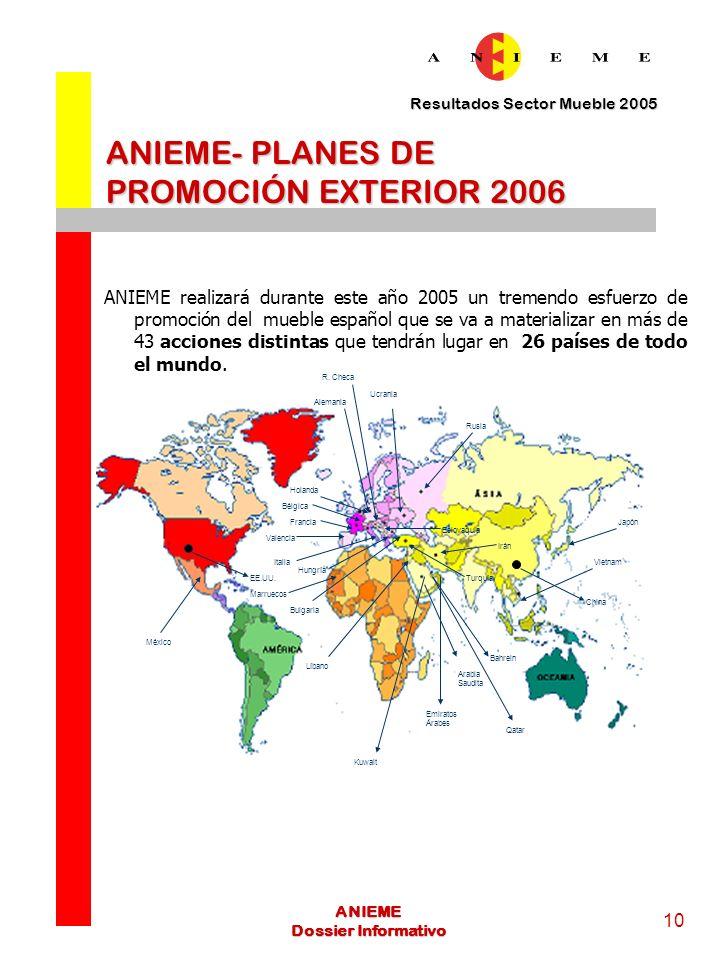 Resultados Sector Mueble 2005 10 ANIEME Dossier Informativo ANIEME- PLANES DE PROMOCIÓN EXTERIOR 2006 ANIEME realizará durante este año 2005 un tremen
