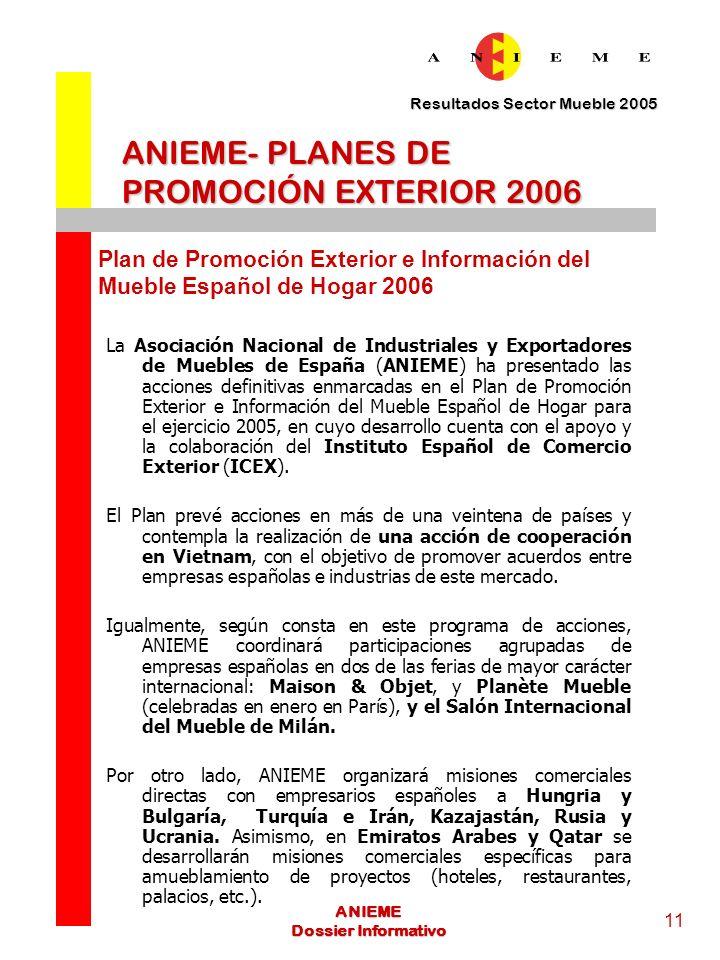 Resultados Sector Mueble 2005 11 ANIEME Dossier Informativo ANIEME- PLANES DE PROMOCIÓN EXTERIOR 2006 Plan de Promoción Exterior e Información del Mue