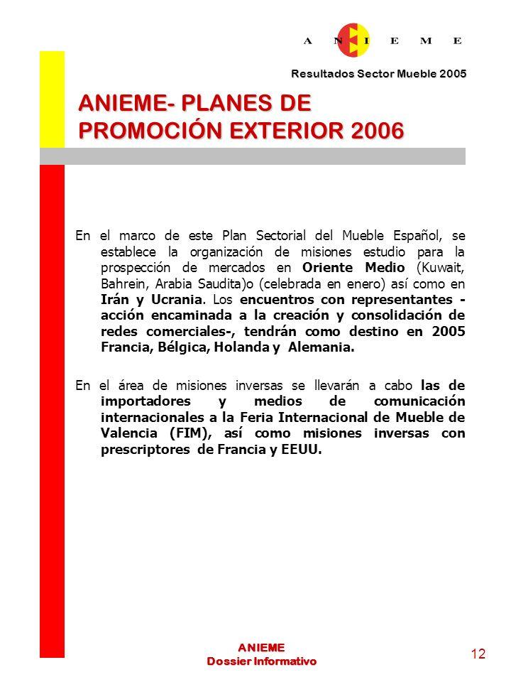 Resultados Sector Mueble 2005 12 ANIEME Dossier Informativo ANIEME- PLANES DE PROMOCIÓN EXTERIOR 2006 En el marco de este Plan Sectorial del Mueble Es