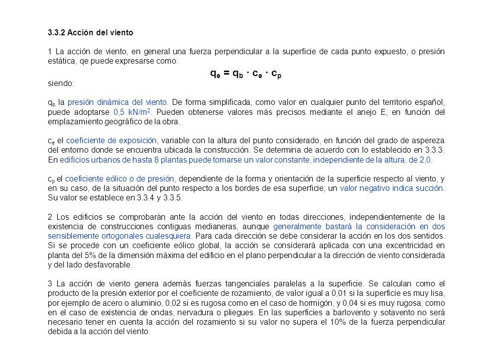 3.3.2 Acción del viento 1 La acción de viento, en general una fuerza perpendicular a la superficie de cada punto expuesto, o presión estática, qe pued
