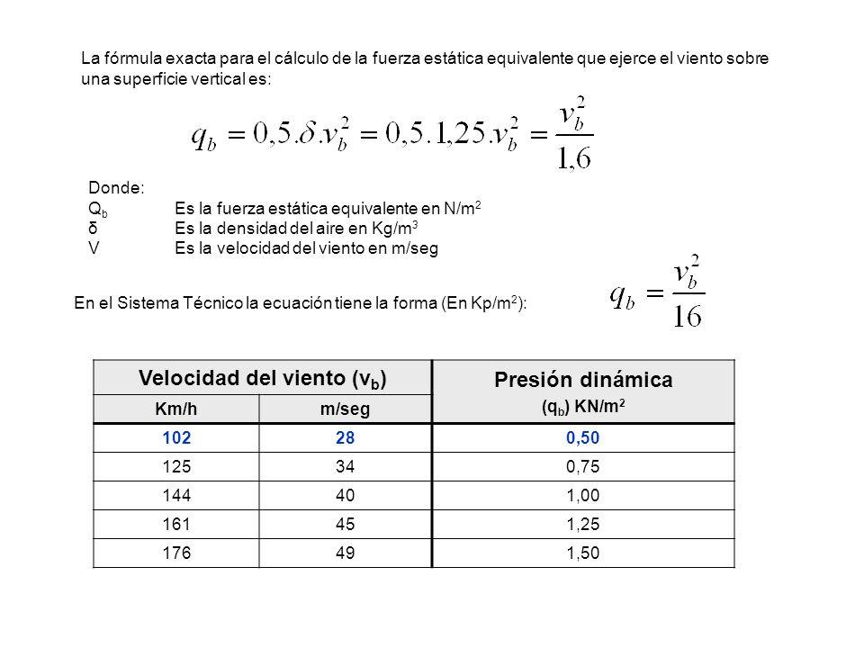 La fórmula exacta para el cálculo de la fuerza estática equivalente que ejerce el viento sobre una superficie vertical es: Donde: Q b Es la fuerza est