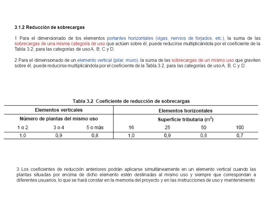 3.1.2 Reducción de sobrecargas 1 Para el dimensionado de los elementos portantes horizontales (vigas, nervios de forjados, etc.), la suma de las sobre