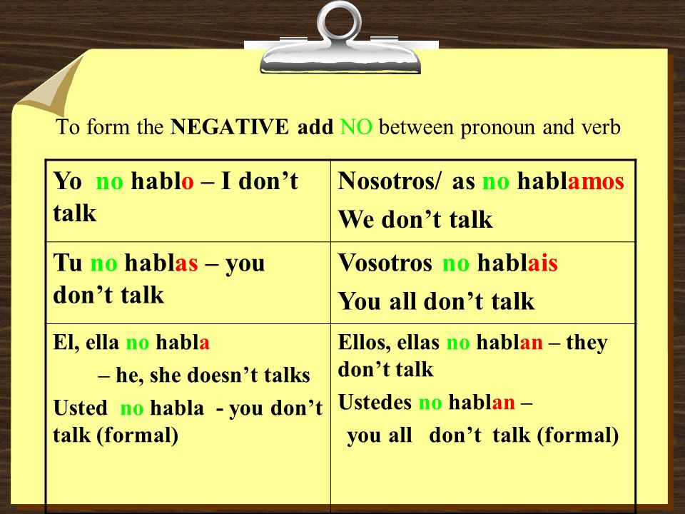 To ask a question SWITCH the verb with the pronoun INTERROGATIVE ¿Hablo yo?– do I talk?¿ Hablamos nosotros/ as.