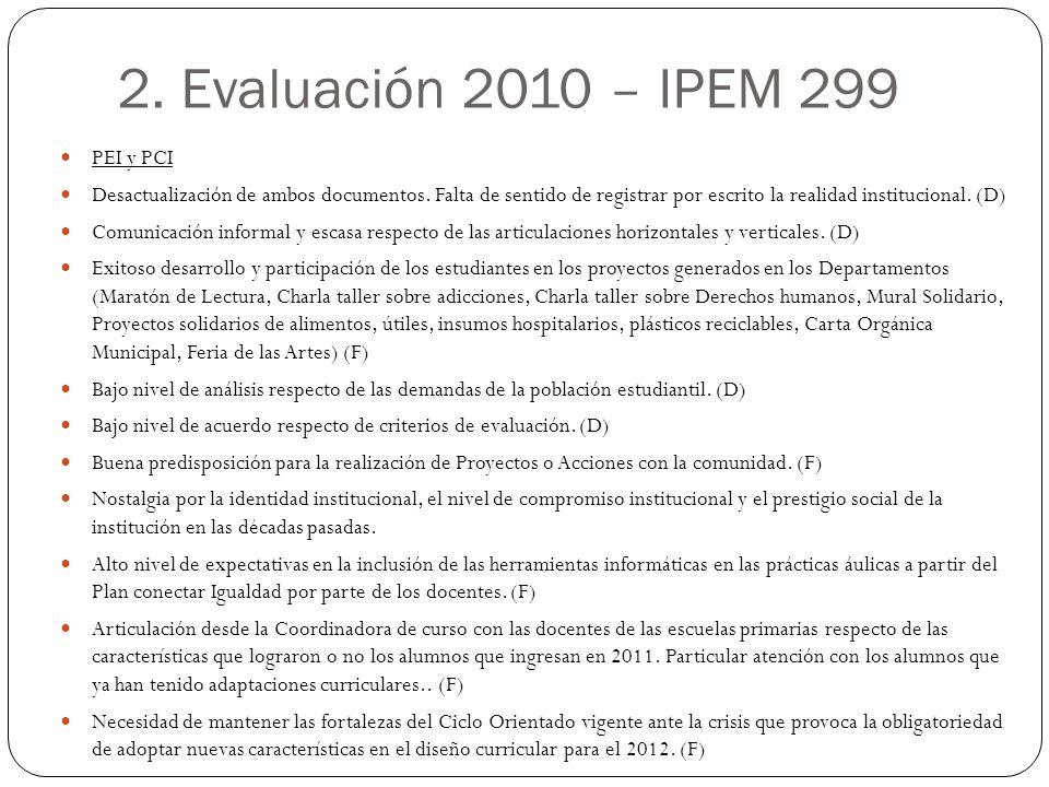2. Evaluación 2010 – IPEM 299 PEI y PCI Desactualización de ambos documentos. Falta de sentido de registrar por escrito la realidad institucional. (D)
