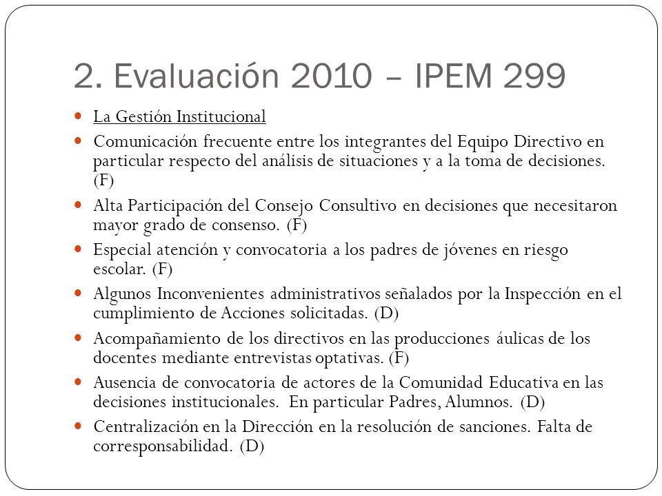 2. Evaluación 2010 – IPEM 299 La Gestión Institucional Comunicación frecuente entre los integrantes del Equipo Directivo en particular respecto del an