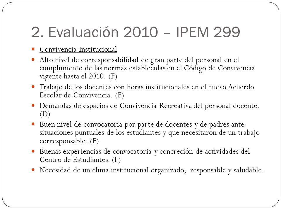 2. Evaluación 2010 – IPEM 299 Convivencia Institucional Alto nivel de corresponsabilidad de gran parte del personal en el cumplimiento de las normas e