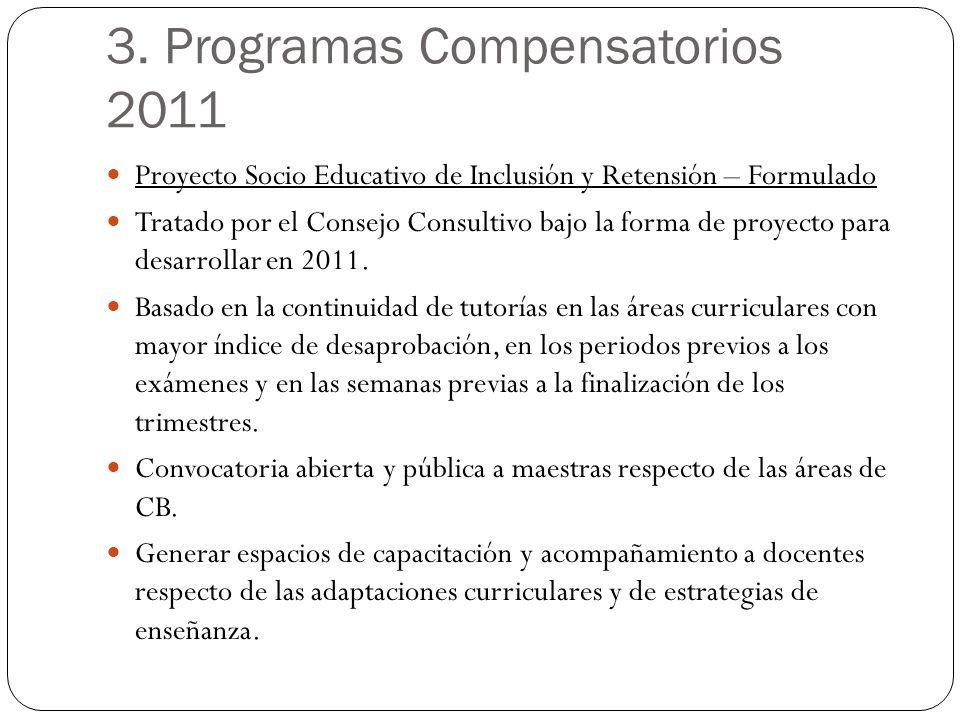 3. Programas Compensatorios 2011 Proyecto Socio Educativo de Inclusión y Retensión – Formulado Tratado por el Consejo Consultivo bajo la forma de proy