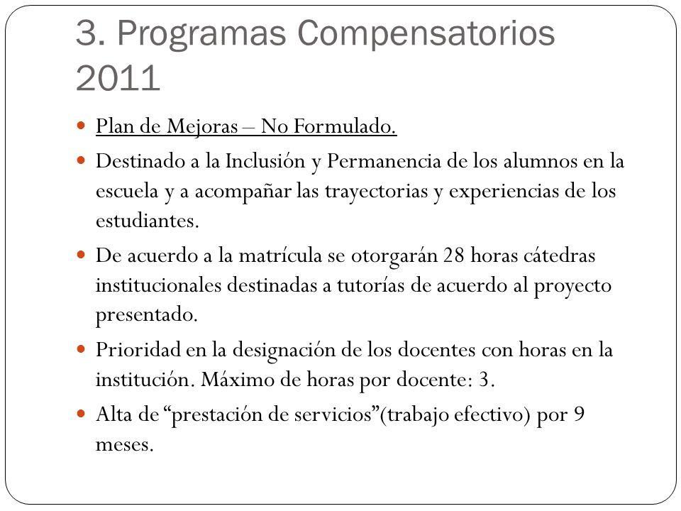 3. Programas Compensatorios 2011 Plan de Mejoras – No Formulado. Destinado a la Inclusión y Permanencia de los alumnos en la escuela y a acompañar las