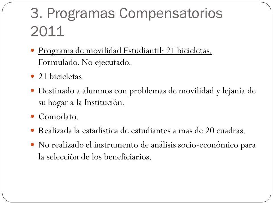 3. Programas Compensatorios 2011 Programa de movilidad Estudiantil: 21 bicicletas. Formulado. No ejecutado. 21 bicicletas. Destinado a alumnos con pro
