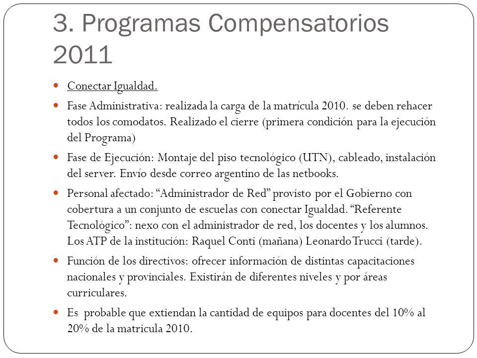 3. Programas Compensatorios 2011 Conectar Igualdad. Fase Administrativa: realizada la carga de la matrícula 2010. se deben rehacer todos los comodatos