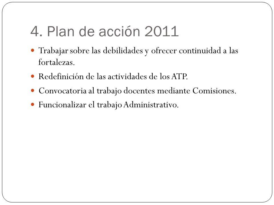 4. Plan de acción 2011 Trabajar sobre las debilidades y ofrecer continuidad a las fortalezas. Redefinición de las actividades de los ATP. Convocatoria