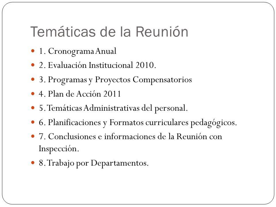 Temáticas de la Reunión 1. Cronograma Anual 2. Evaluación Institucional 2010. 3. Programas y Proyectos Compensatorios 4. Plan de Acción 2011 5. Temáti