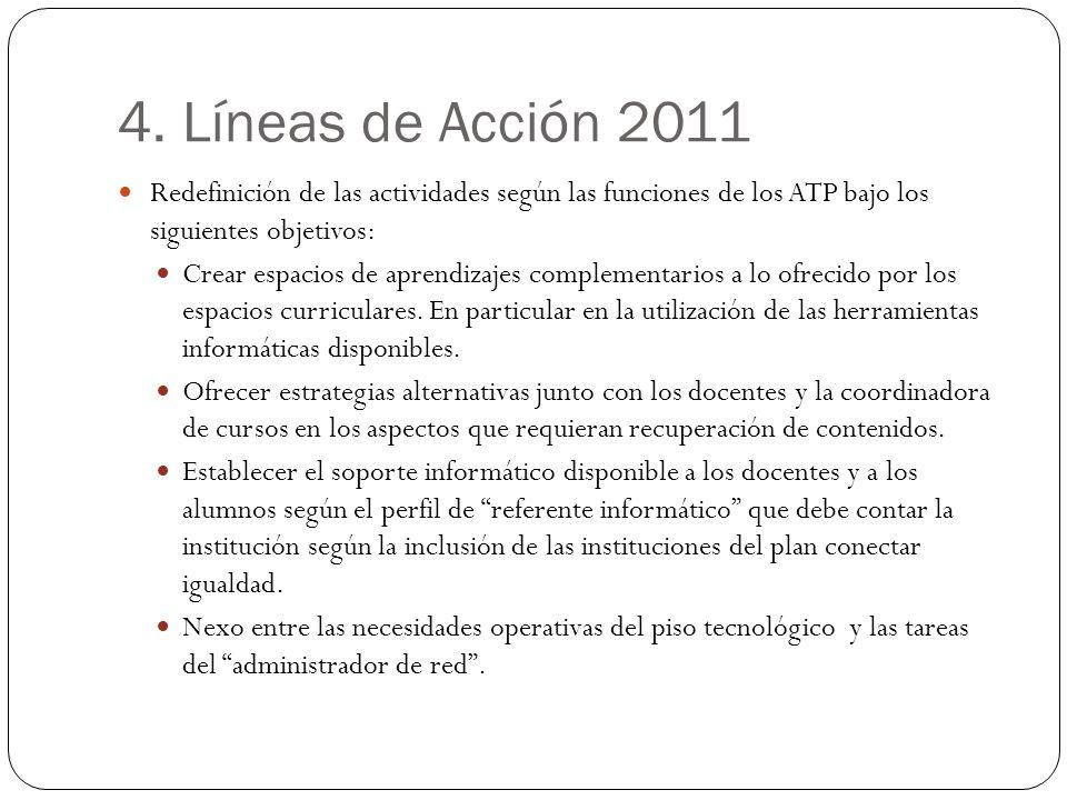 4. Líneas de Acción 2011 Redefinición de las actividades según las funciones de los ATP bajo los siguientes objetivos: Crear espacios de aprendizajes