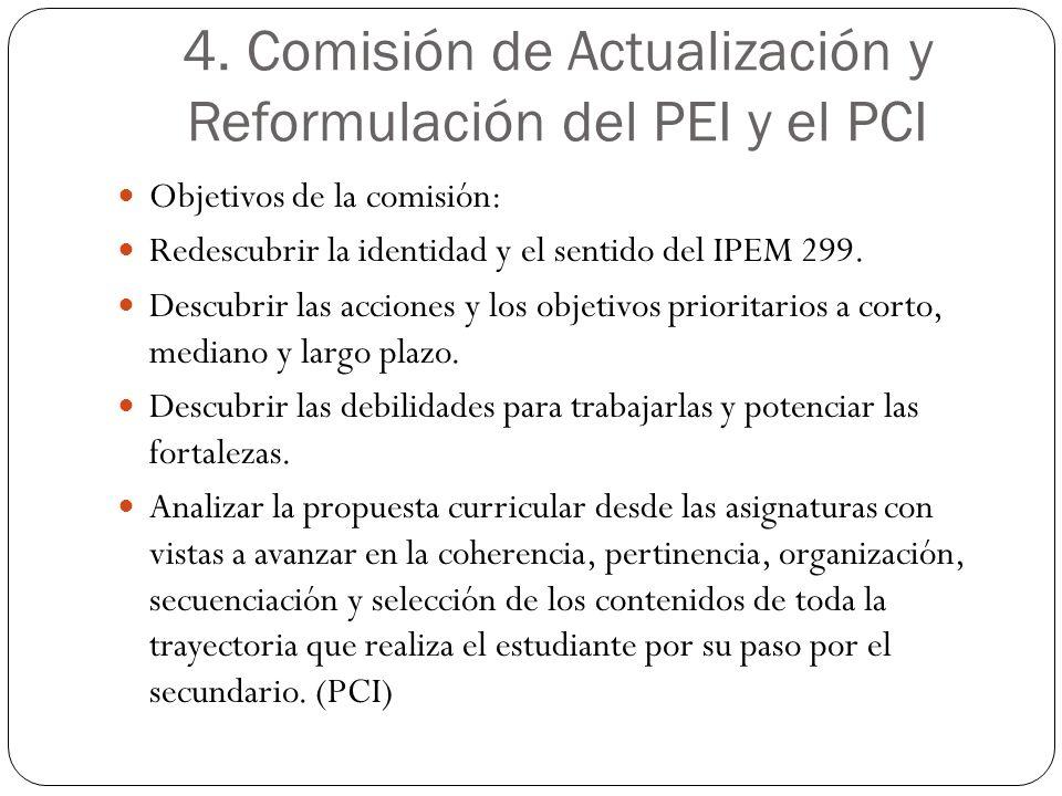 4. Comisión de Actualización y Reformulación del PEI y el PCI Objetivos de la comisión: Redescubrir la identidad y el sentido del IPEM 299. Descubrir