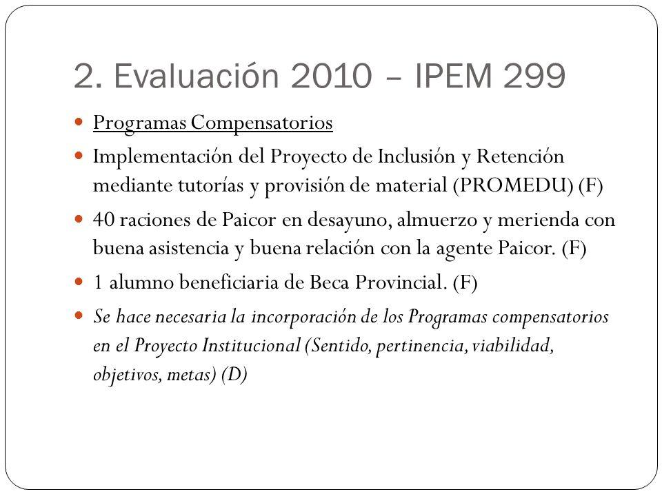 2. Evaluación 2010 – IPEM 299 Programas Compensatorios Implementación del Proyecto de Inclusión y Retención mediante tutorías y provisión de material