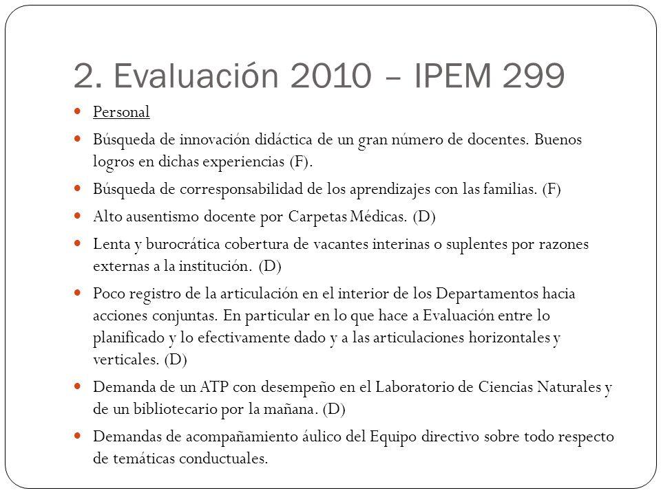 2. Evaluación 2010 – IPEM 299 Personal Búsqueda de innovación didáctica de un gran número de docentes. Buenos logros en dichas experiencias (F). Búsqu
