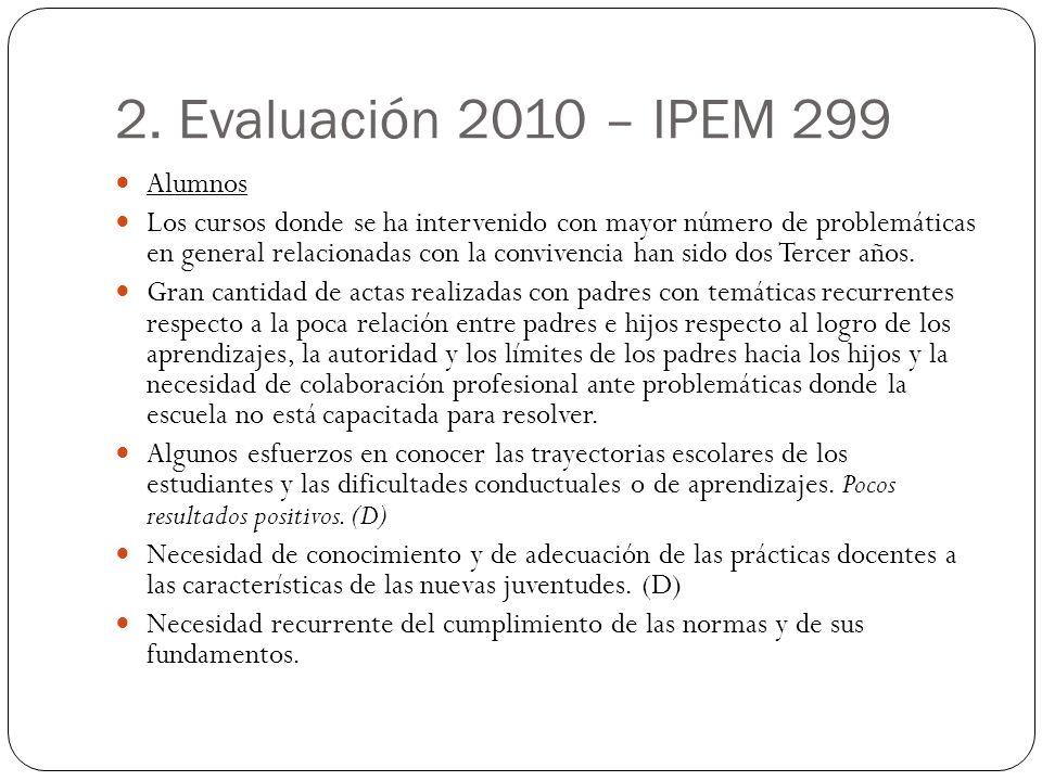 2. Evaluación 2010 – IPEM 299 Alumnos Los cursos donde se ha intervenido con mayor número de problemáticas en general relacionadas con la convivencia