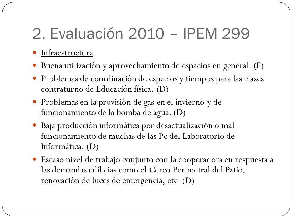 2. Evaluación 2010 – IPEM 299 Infraestructura Buena utilización y aprovechamiento de espacios en general. (F) Problemas de coordinación de espacios y